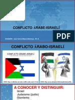 Conflicto Arabe Israeli