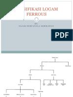 klasifikasi logam ferrous - Fajar Herfanola Hermawan - 1706037541.pptx