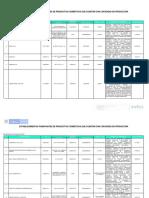 BASE_DE_ESTABLECIMIENTOS_PUBLICACION_CP_COSMETICOS_DICIEMBRE_2019