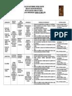 ESTRUCTURA ARTES GRADO OCTAVO  2020-est-1 (1)