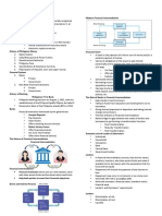 Banking-and-Financial-Institutions reviewer (complete).docx