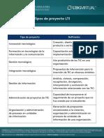 TIPOS DE PROYECTO_LTI