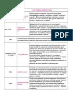 Cuadro devoto.pdf