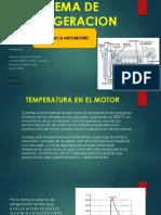 mecanica automotriz refrigeracion