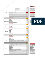 analisis pemeriksaan kesehatan