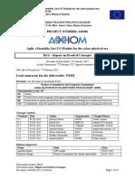AXIOM_D32-v20