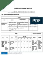 Matriks RPJMD 2014-2019