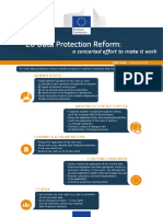data-protection-factsheet-who-does-what_en.pdf