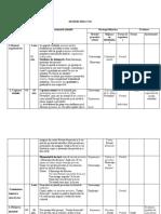 CIMPOERU ANDREEA-PRACTICA - Turtita 2-MS-ID