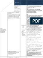 Metodologias de Operacionalização II