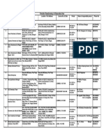 List of Pesticides Manufactured-Sir Suggested pdf