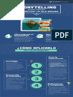 Storytelling_infografia.pdf