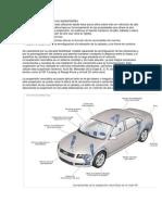 Suspensión neumática e hidraulica en automóviles