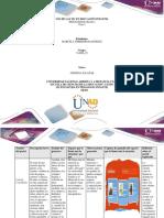 trabajo - Paso 2 - Reflexión Multimodalidad Educativa
