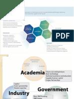 Academe-Industry-Collaboration.pptx