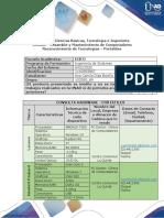 Consulta_Portatiles_CamilaDiaz