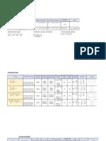 Formulario-Matematicas-III