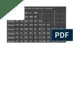 Groupes de Slansky.pdf