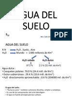 AGUA DEL SUELO 11 (1)