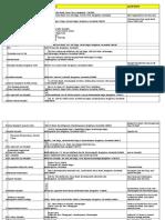 Hosptal List with address.xlsx