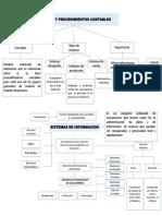 mapa conceptual  sistemas contables.pptx