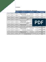 NUEVA TABLA DE PREMIOS APROBADA 12022020