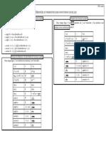 05-fiche-derivations-primitives-fcts-usuelles