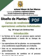 DPQ7_CurvasRendimientoOperacionesUnitariasIndividuales.pptx