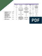 Top AI Courses in INDIA.pdf