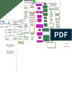 Mapa conceptual Administracion Financiera