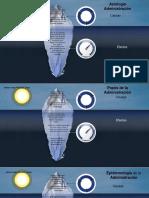 Tarea 2 Iceberg