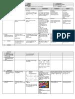 Grade 5 DLL MAPEH 5 Q4 Week 1.docx