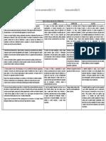 240833852-DELE-Escala-Analitica-C2.pdf