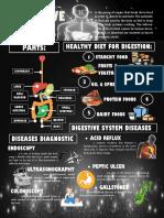 DIGESTIVE SYSTEM.pdf