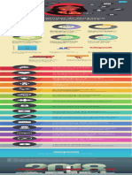infografico-tendencias-de-2018.pdf