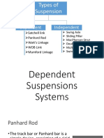 Types of Suspension