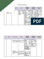 Tabel 4.1 Rancangan Kegiatan