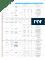 [붙임1]2019년 WFK-과학기술지원단 수요조사 결과
