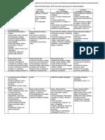 Jornalización de Español 7_, 8_ y 9_, 2014 (1).docx