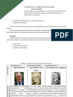 Constructivismo social y contraste con otras teorías.docx