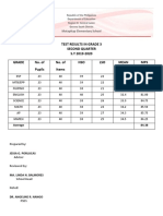 grade 3 achievement rate and test result