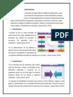 INVES 3_ADMINISTRACION