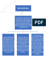 Cuadro Descriptivo Derecho Administrativo