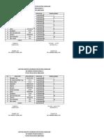 Daftar Insentif Koordinator Ekstra Kulikuler 10-11