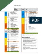 Taller de Diseño II cronograma (1)