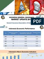 AAUI INDONESIA-MARKET-UPDATE-y-2018-2019