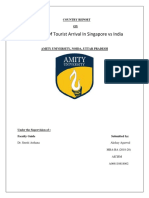 Country report of Akshay.docx