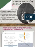 DIAPOSITIVAS REFRACCION, DIFRACCION,RELEXION.pptx