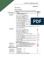 Sistemas de clasificacion de suelos (SUCS y AASHTO)