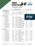 Terre Bresciane XC 2020 - #2 Verolanuova